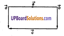 UP Board Solutions for Class 12 Maths Chapter 10 Vector Algebra image 2