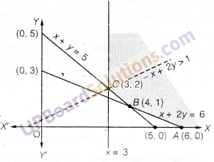 UP Board Solutions for Class 12 Maths Chapter 12 Linear Programming image 17