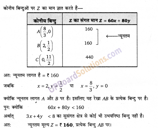 UP Board Solutions for Class 12 Maths Chapter 12 Linear Programming image 22