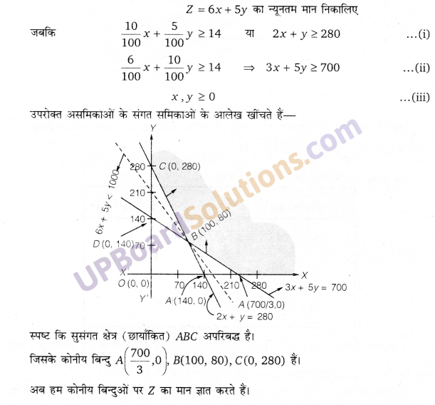 UP Board Solutions for Class 12 Maths Chapter 12 Linear Programming image 47