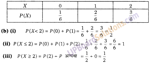 UP Board Solutions for Class 12 Maths Chapter 13 Probability image 68