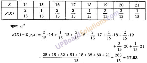 UP Board Solutions for Class 12 Maths Chapter 13 Probability image 75