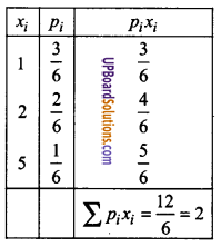 UP Board Solutions for Class 12 Maths Chapter 13 Probability image 78
