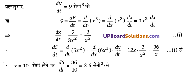 UP Board Solutions for Class 12 Maths Chapter 6 Application of Derivatives image 2