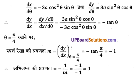UP Board Solutions for Class 12 Maths Chapter 6 Application of Derivatives image 50