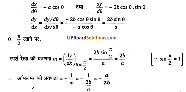 UP Board Solutions for Class 12 Maths Chapter 6 Application of Derivatives image 51