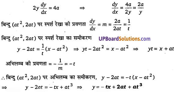UP Board Solutions for Class 12 Maths Chapter 6 Application of Derivatives image 74