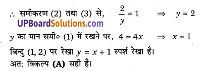 UP Board Solutions for Class 12 Maths Chapter 6 Application of Derivatives image 83