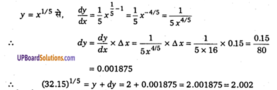 UP Board Solutions for Class 12 Maths Chapter 6 Application of Derivatives image 96