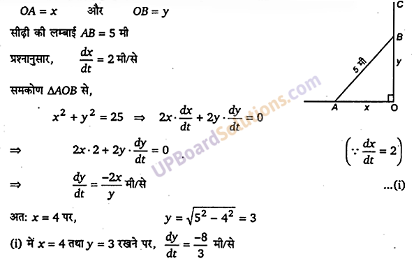 UP Board Solutions for Class 12 Maths Chapter 6 Application of Derivatives image 11