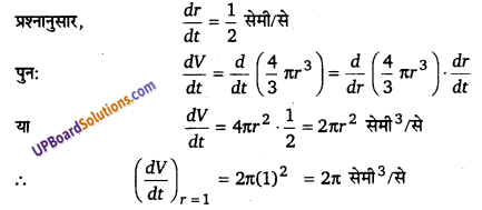 UP Board Solutions for Class 12 Maths Chapter 6 Application of Derivatives image 15
