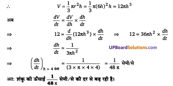 UP Board Solutions for Class 12 Maths Chapter 6 Application of Derivatives image 18