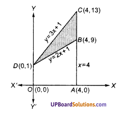 UP Board Solutions for Class 12 Maths Chapter 8 Application of Integrals image 29
