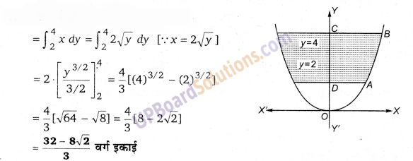 UP Board Solutions for Class 12 Maths Chapter 8 Application of Integrals image 3