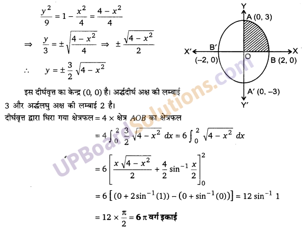 UP Board Solutions for Class 12 Maths Chapter 8 Application of Integrals image 5