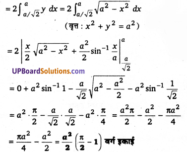 UP Board Solutions for Class 12 Maths Chapter 8 Application of Integrals image 9