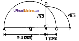 UP Board Solutions for Class 9 Maths Chapter 1 Number systems img-24