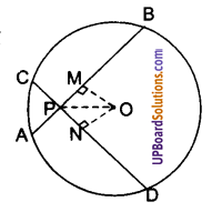 UP Board Solutions for Class 9 Maths Chapter 10 Circle img-10