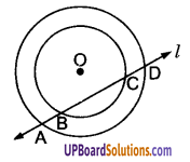 UP Board Solutions for Class 9 Maths Chapter 10 Circle img-11
