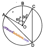 UP Board Solutions for Class 9 Maths Chapter 10 Circle img-17