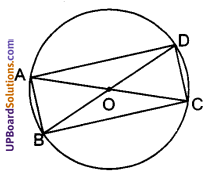 UP Board Solutions for Class 9 Maths Chapter 10 Circle img-23