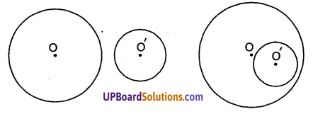 UP Board Solutions for Class 9 Maths Chapter 10 Circle img-3