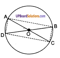 UP Board Solutions for Class 9 Maths Chapter 10 Circle img-38