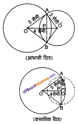 UP Board Solutions for Class 9 Maths Chapter 10 Circle img-8