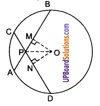 UP Board Solutions for Class 9 Maths Chapter 10 Circle img-9