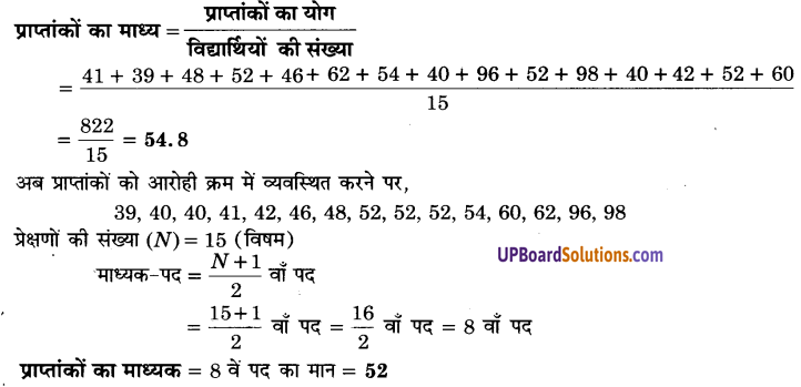 UP Board Solutions for Class 9 Maths Chapter 14 Statistics img-43