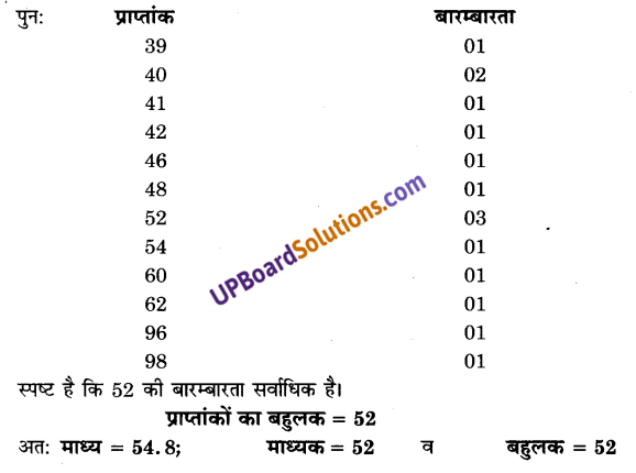UP Board Solutions for Class 9 Maths Chapter 14 Statistics img-44