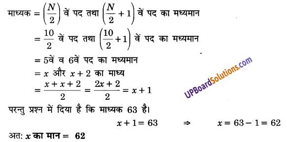 UP Board Solutions for Class 9 Maths Chapter 14 Statistics img-45