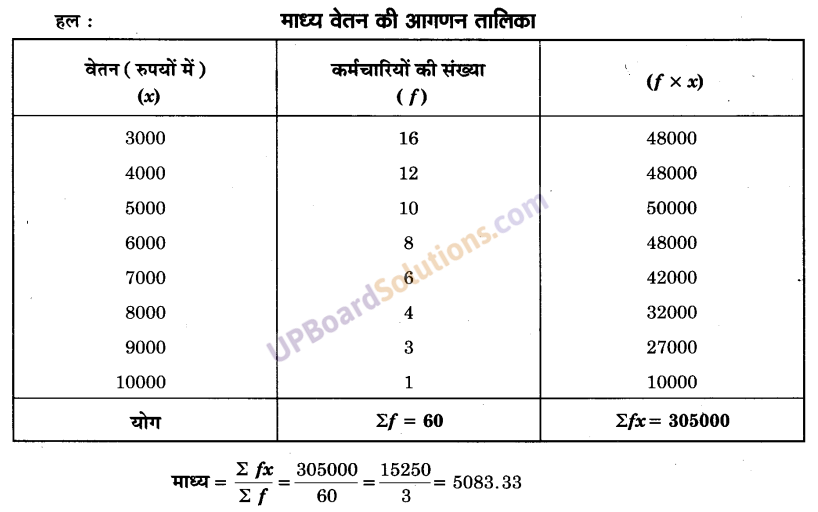 UP Board Solutions for Class 9 Maths Chapter 14 Statistics img-48
