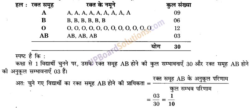 UP Board Solutions for Class 9 Maths Chapter 15 Probability img-23