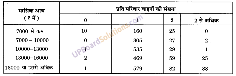 UP Board Solutions for Class 9 Maths Chapter 15 Probability img-9