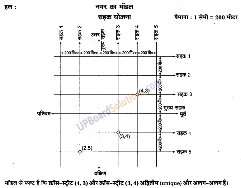 UP Board Solutions for Class 9 Maths Chapter 3 Coordinate Geometry img-2
