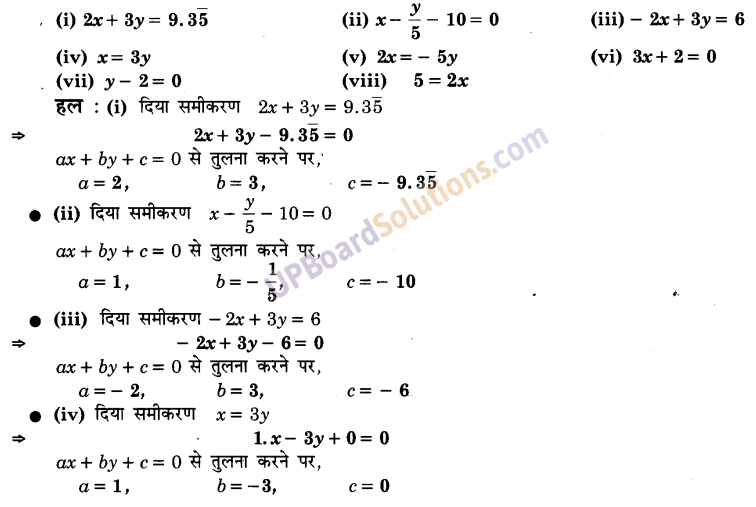 UP Board Solutions for Class 9 Maths Chapter 4 Linear Equations in Two Variables img-1