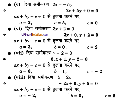 UP Board Solutions for Class 9 Maths Chapter 4 Linear Equations in Two Variables img-2