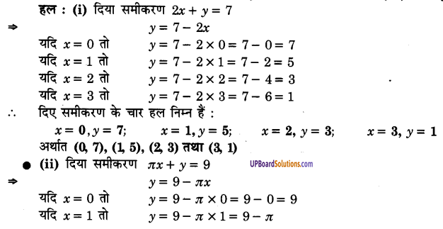UP Board Solutions for Class 9 Maths Chapter 4 Linear Equations in Two Variables img-3