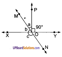 UP Board Solutions for Class 9 Maths Chapter 6 Lines and Angles img-2