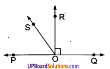 UP Board Solutions for Class 9 Maths Chapter 6 Lines and Angles img-5