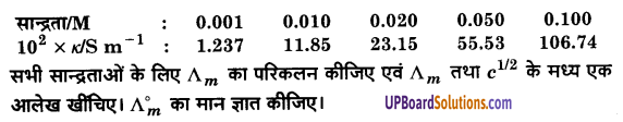 UP Board Solutions for Class 12 Chemistry Chapter 3 Electro Chemistry image 21