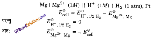 UP Board Solutions for Class 12 Chemistry Chapter 3 Electro Chemistry image 2