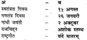 UP Board Solutions for Class 4 EVS Hamara Parivesh Chapter 18 राष्ट्रीय एकता 1