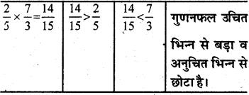 RBSE Solutions for Class 7 Maths Chapter 2 भिन्न एवं दशमलव संख्याएँ In Text Exercise img 24