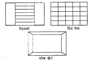 RBSE Solutions for Class 7 Maths Chapter 7 कोण एवं रेखाएँ In Text Exercise 5