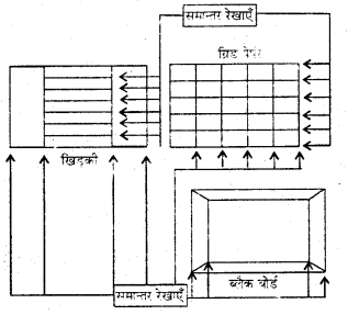 RBSE Solutions for Class 7 Maths Chapter 7 कोण एवं रेखाएँ In Text Exercise 6