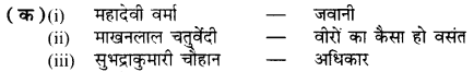 UP Board Solutions for Class 10 Hindi आधुनिक काल img-2