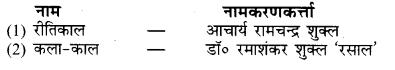 UP Board Solutions for Class 10 Hindi रीतिकाल (उत्तर मध्यकाल) img-1