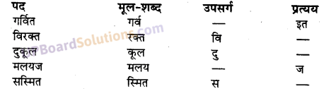 UP Board Solutions for Class 10 Hindi Chapter 6 महादेवी वर्मा (काव्य-खण्ड) img-1